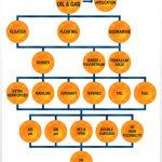 leading manufacturer of Parker Hose Assembly India